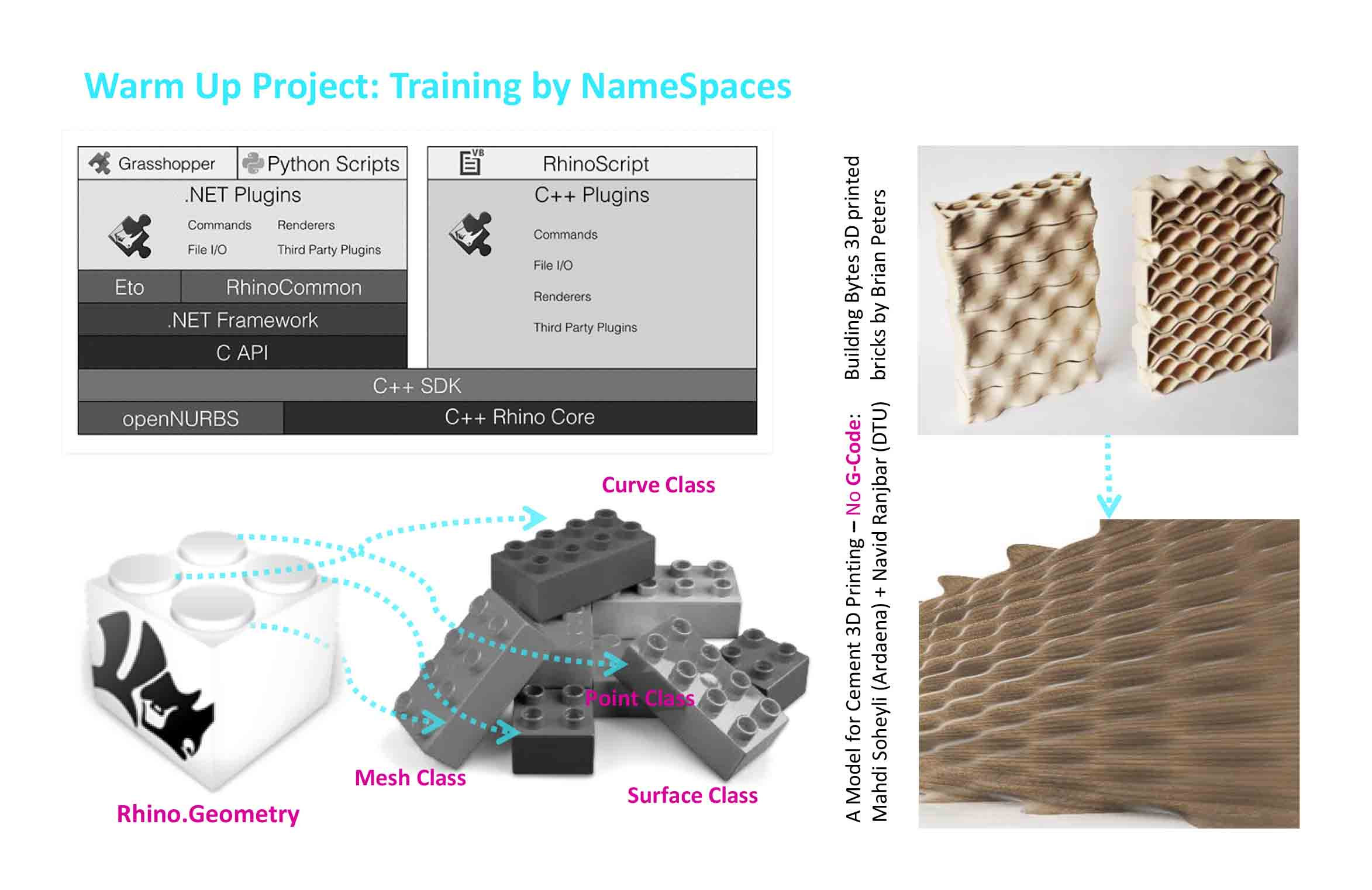 Parametric Wall for Cement 3D Printing