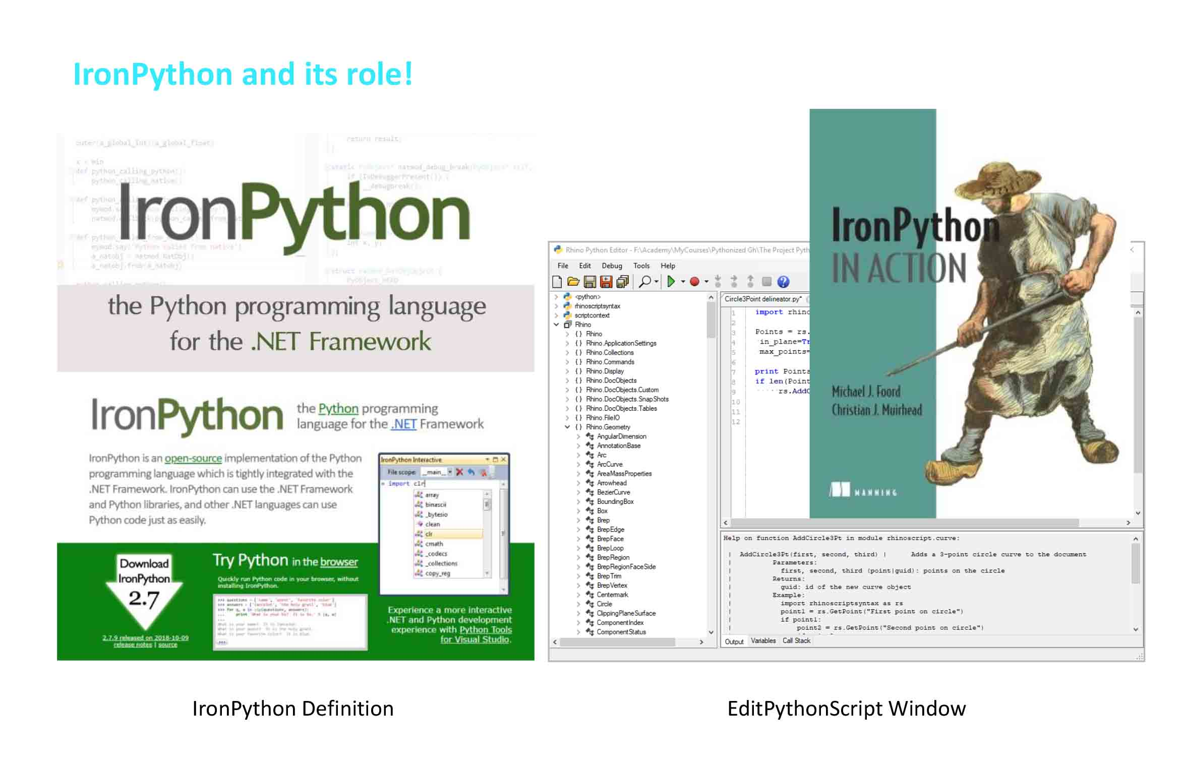 How to work with GHPython